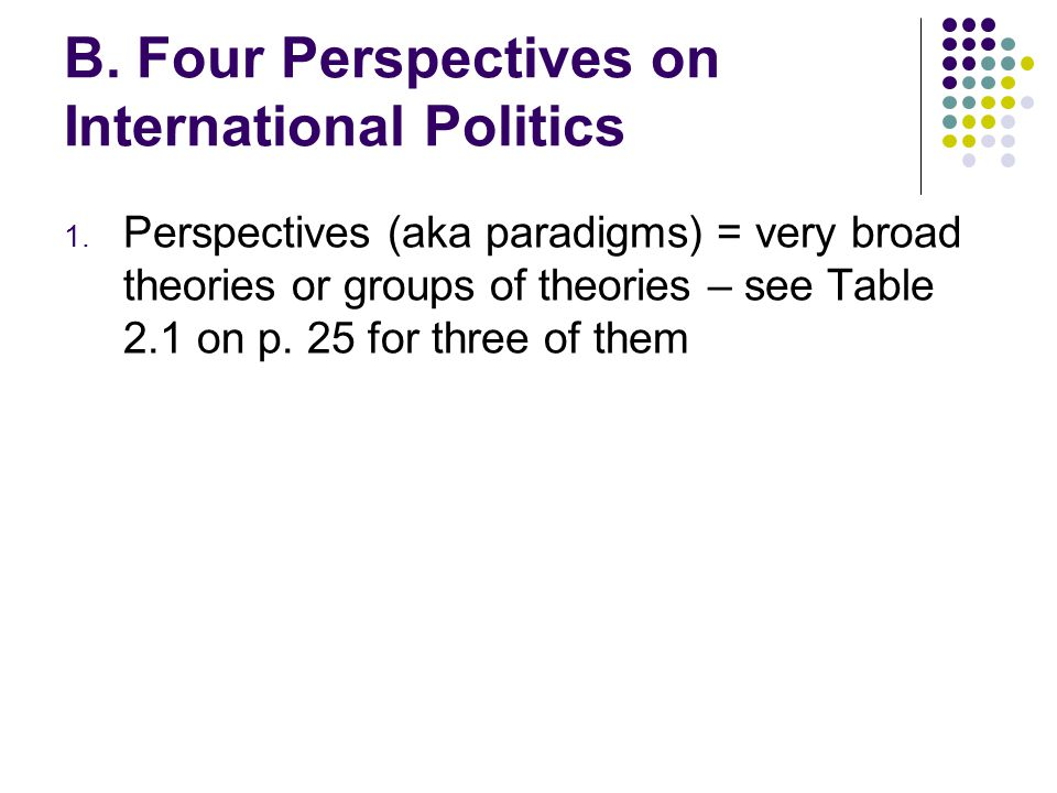 II. Theories of International Politics A. Theories (defined on pp.