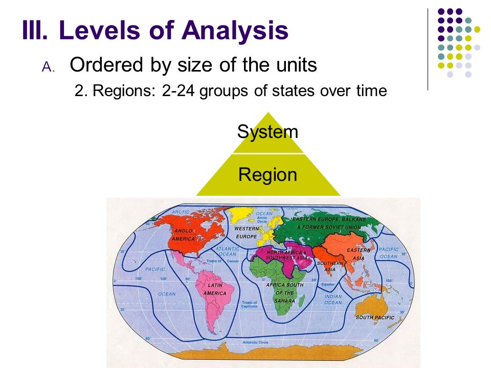 III. Levels of Analysis A. Ordered by size of the units System 1.