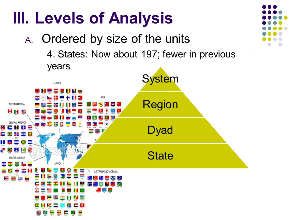 III. Levels of Analysis A. Ordered by size of the units 3.