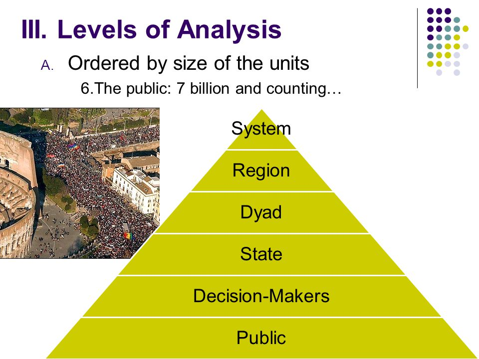 III. Levels of Analysis A. Ordered by size of the units 5.