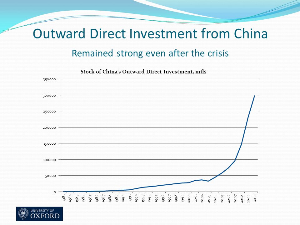 Outward Direct Investment from China Remained strong even after the crisis