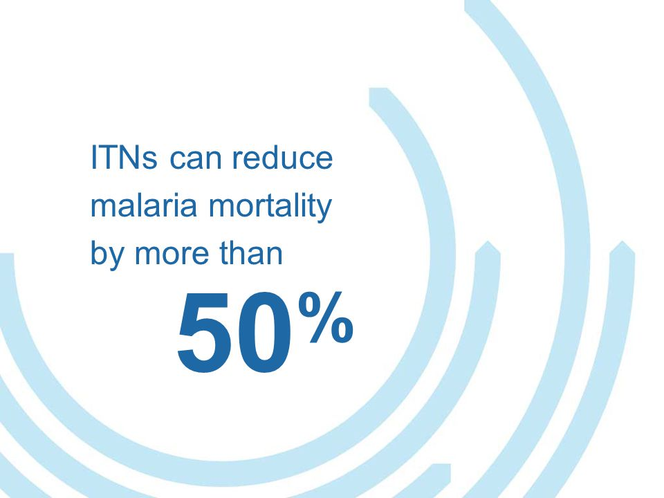 ITNs can reduce malaria mortality by more than 50 %