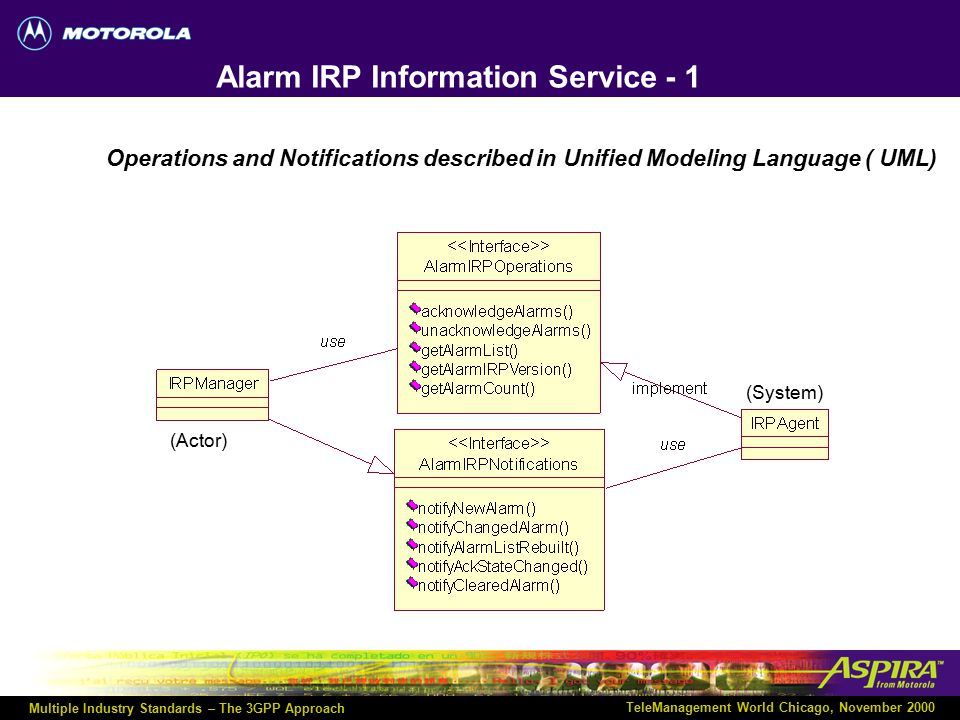 Multiple Industry Standards – The 3GPP Approach TeleManagement World Chicago, November 2000 Alarm IRP Introduction Alarm notification attributes: –Attributes and values based on M.3100, X.733, X.736, GSM 12.11.