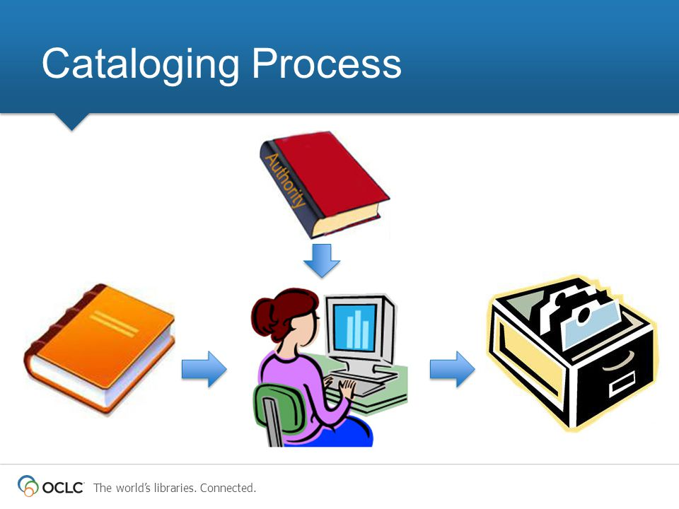 The world's libraries. Connected. Cataloging Process