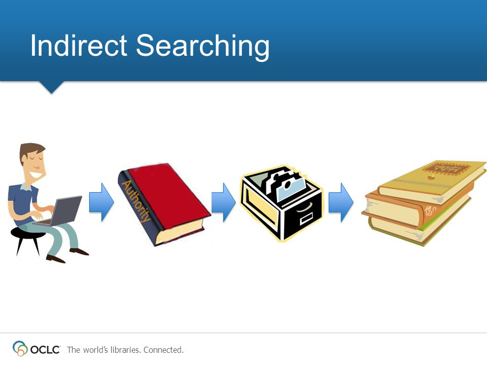 The world's libraries. Connected. Indirect Searching