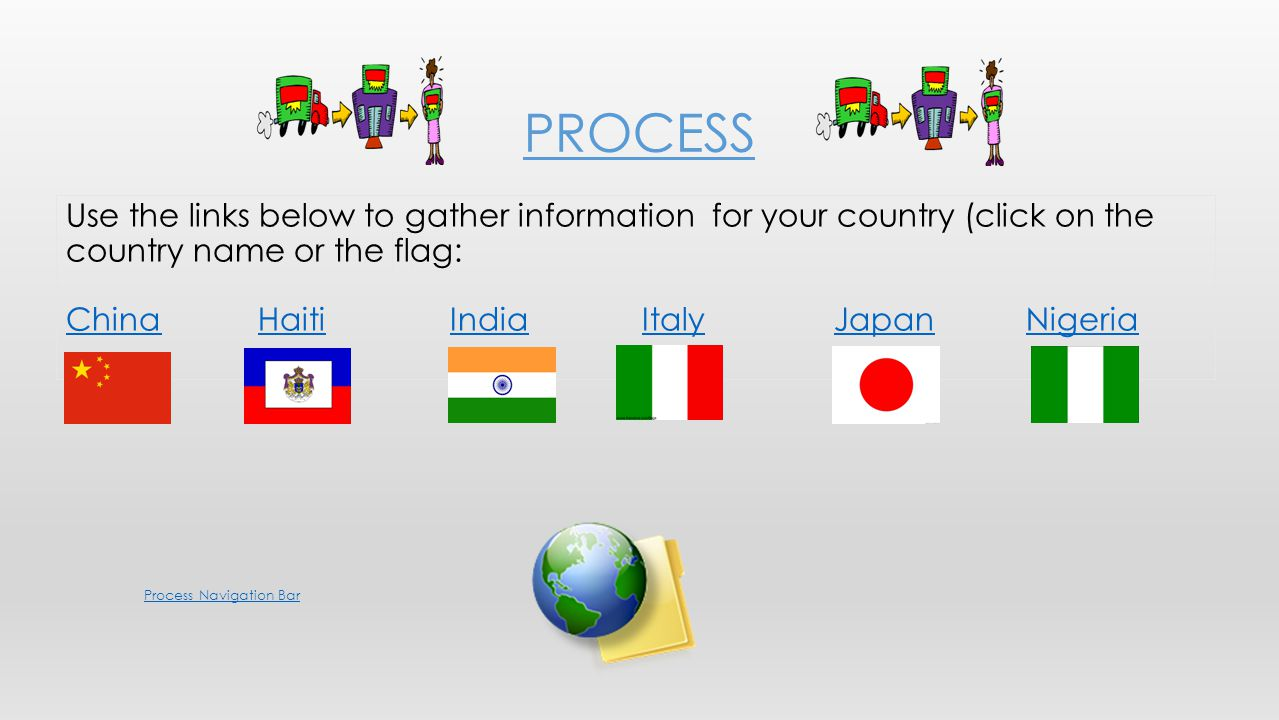 Process Navigation Bar PROCESS Use the links below to gather information for your country (click on the country name or the flag: ChinaHaitiIndiaItalyJapanNigeria