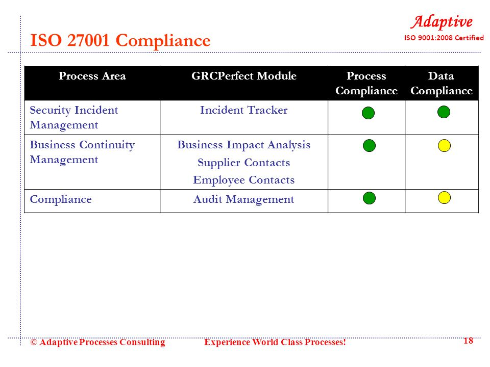 ISO 27001 Compliance © Adaptive Processes Consulting Experience World Class Processes.