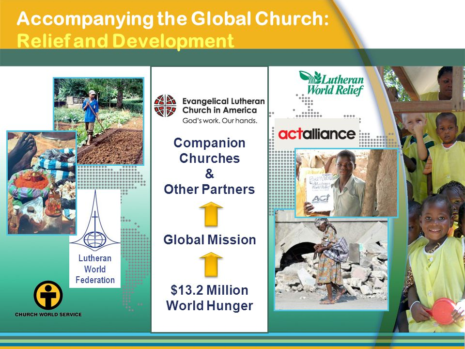 Lutheran World Federation Accompanying the Global Church: Relief and Development Companion Churches & Other Partners Global Mission $13.2 Million World Hunger