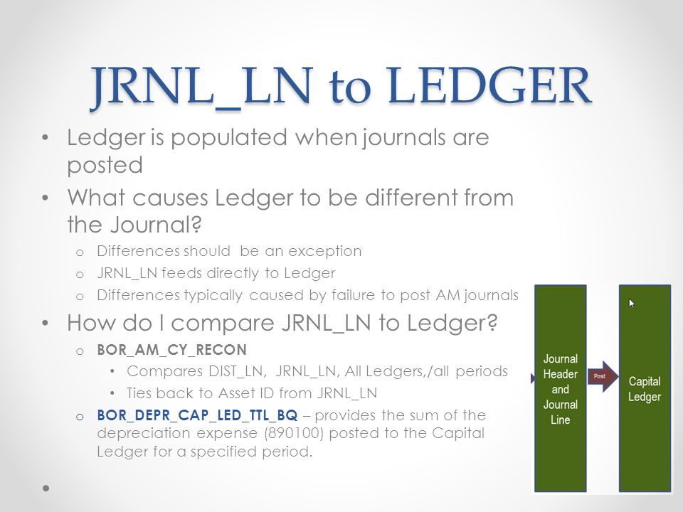 JRNL_LN to LEDGER Ledger is populated when journals are posted What causes Ledger to be different from the Journal.