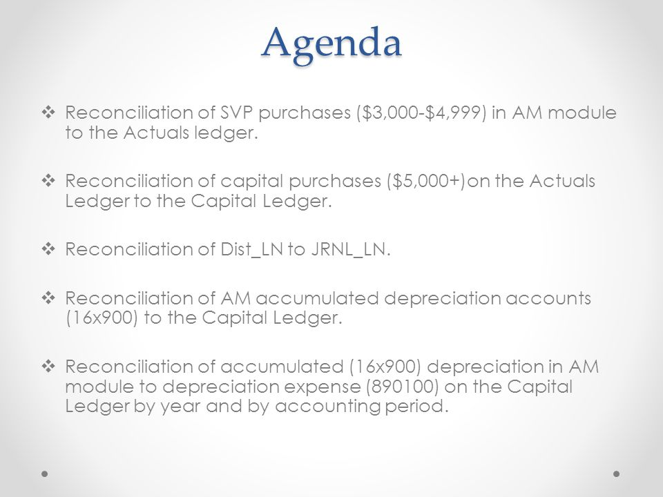 Agenda  Reconciliation of SVP purchases ($3,000-$4,999) in AM module to the Actuals ledger.