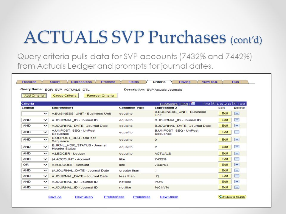 ACTUALS SVP Purchases (cont'd) Query criteria pulls data for SVP accounts (7432% and 7442%) from Actuals Ledger and prompts for journal dates.