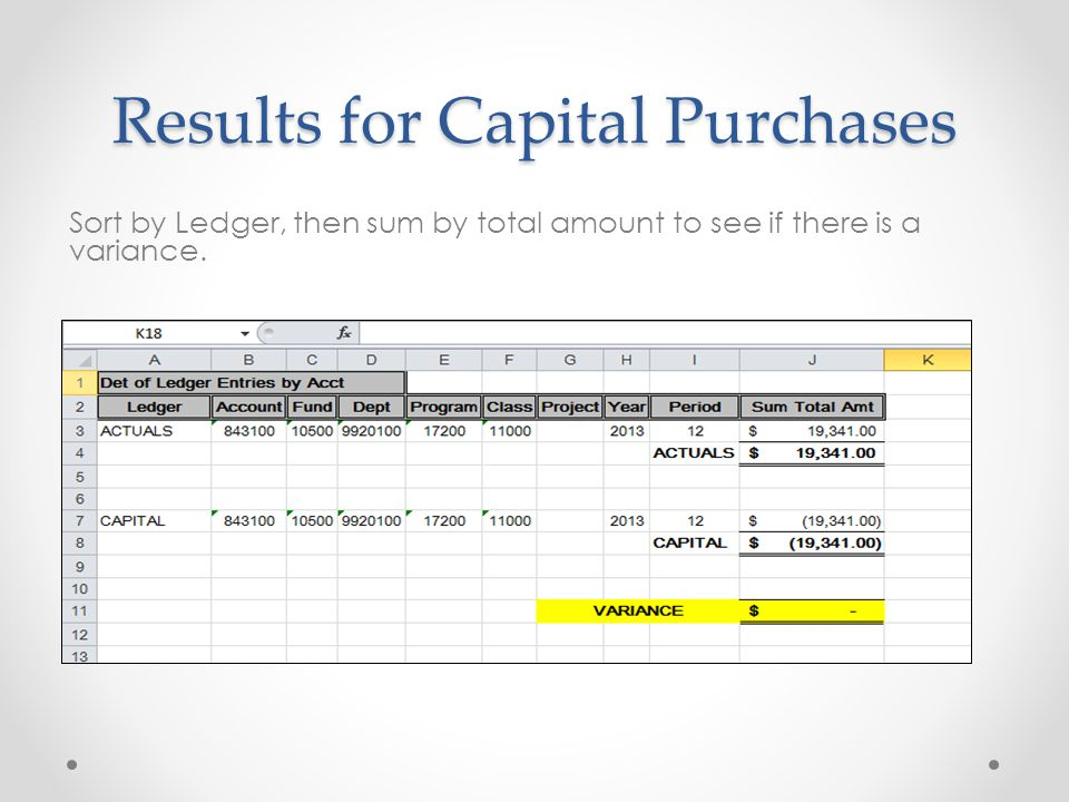Results for Capital Purchases Sort by Ledger, then sum by total amount to see if there is a variance.