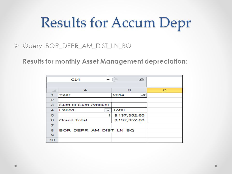 Results for Accum Depr  Query: BOR_DEPR_AM_DIST_LN_BQ Results for monthly Asset Management depreciation: