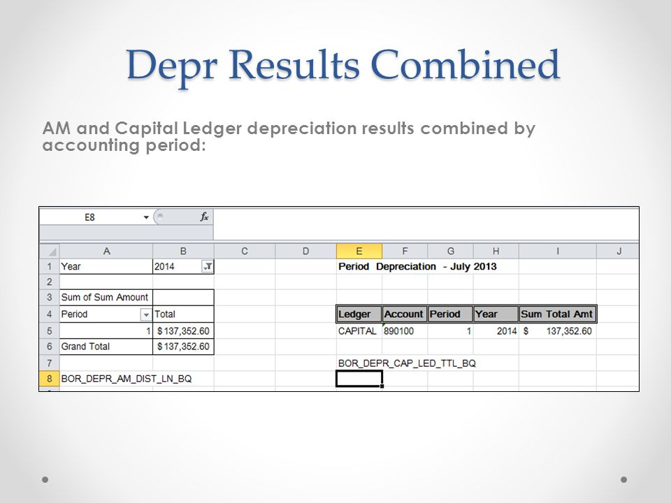 Depr Results Combined AM and Capital Ledger depreciation results combined by accounting period: