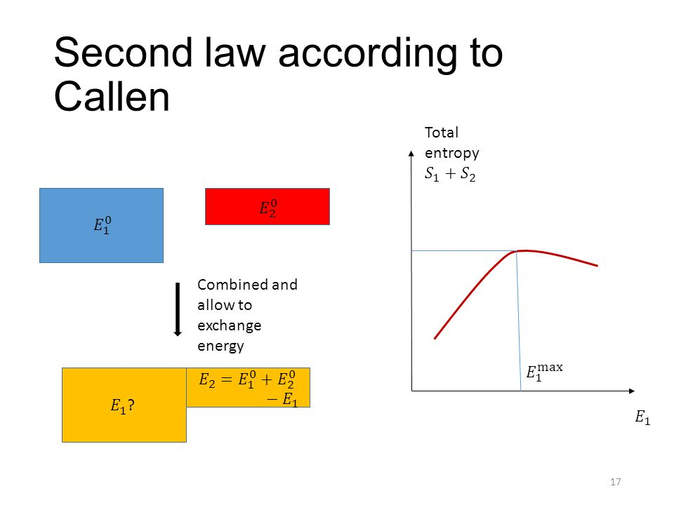 Second law according to Callen 17 Combined and allow to exchange energy
