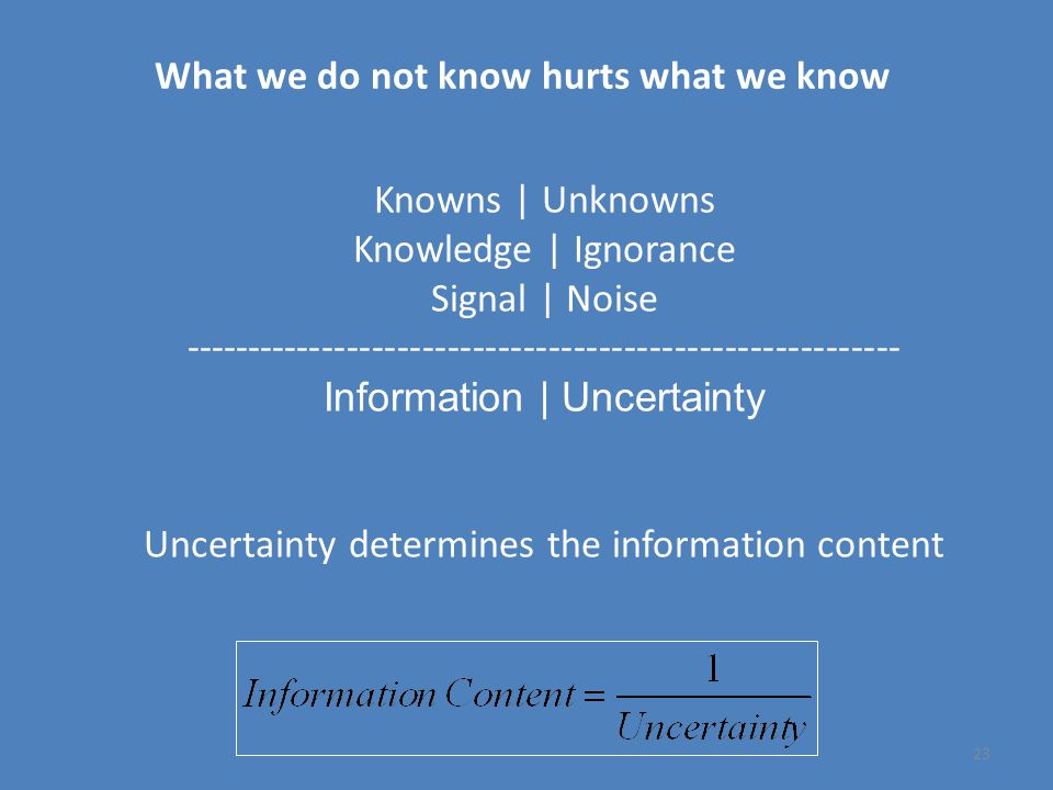 What we do not know hurts what we know 23 Knowns | Unknowns Knowledge | Ignorance Signal | Noise --------------------------------------------------------- Information | Uncertainty Uncertainty determines the information content