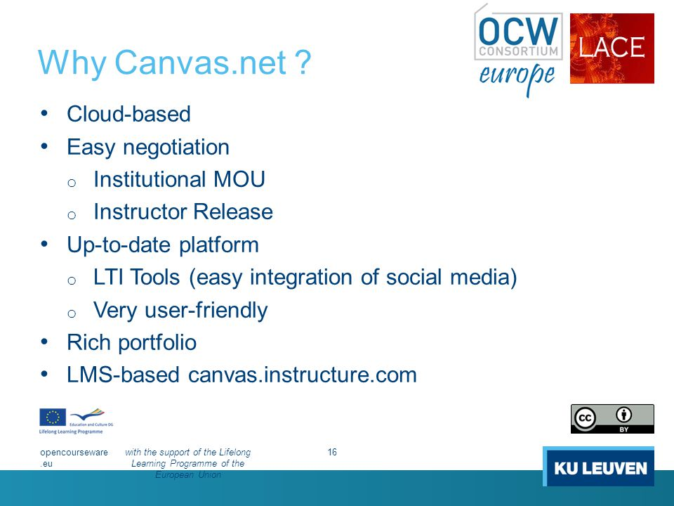 Why Canvas.net .