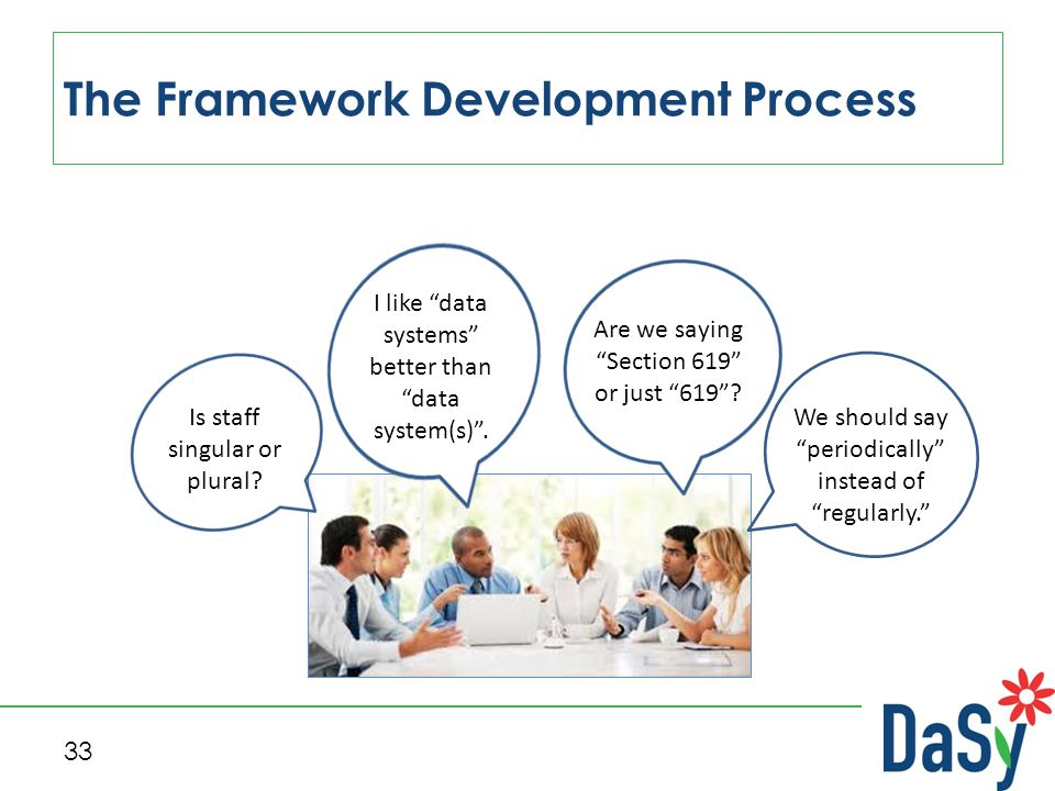 33 The Framework Development Process We should say periodically instead of regularly. Is staff singular or plural.