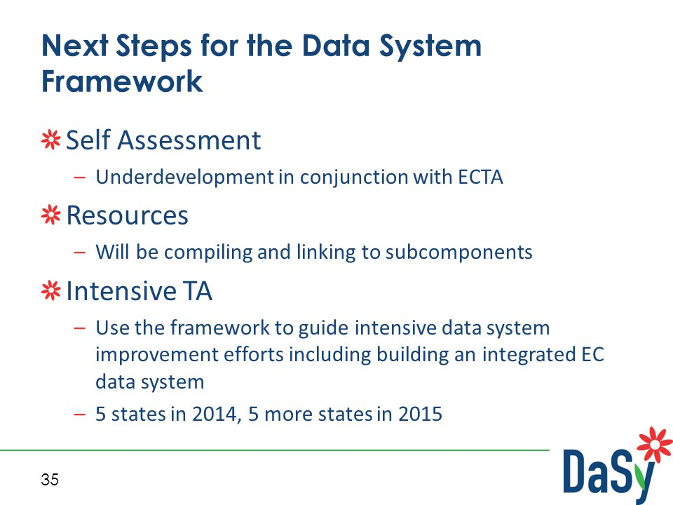 35 Next Steps for the Data System Framework Self Assessment –Underdevelopment in conjunction with ECTA Resources –Will be compiling and linking to subcomponents Intensive TA –Use the framework to guide intensive data system improvement efforts including building an integrated EC data system –5 states in 2014, 5 more states in 2015