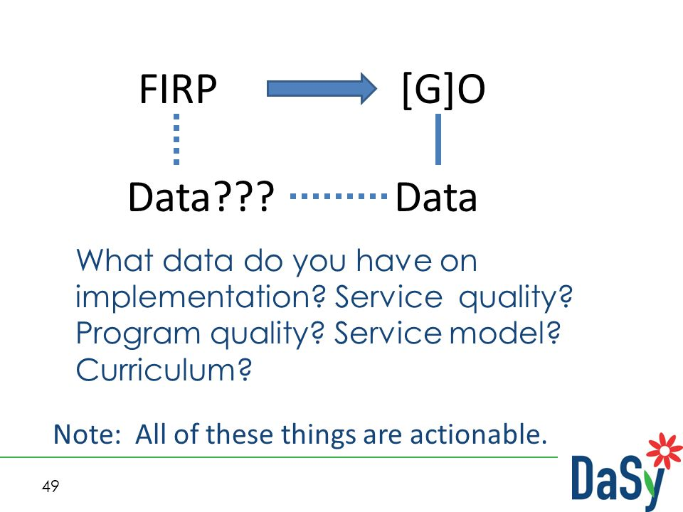 49 What data do you have on implementation. Service quality.