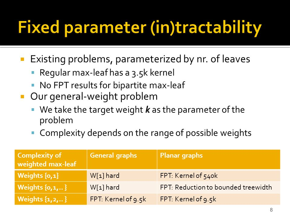  Existing problems, parameterized by nr.