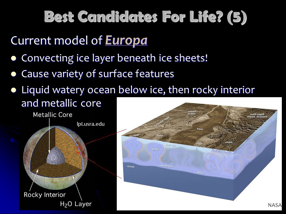 Best Candidates For Life. (5) Current model of Europa Convecting ice layer beneath ice sheets.
