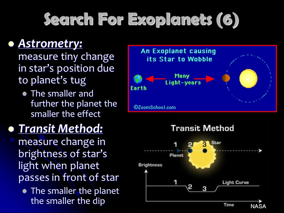 Search For Exoplanets (6) Astrometry: measure tiny change in star's position due to planet's tug Astrometry: measure tiny change in star's position due to planet's tug The smaller and further the planet the smaller the effect The smaller and further the planet the smaller the effect Transit Method: measure change in brightness of star's light when planet passes in front of star Transit Method: measure change in brightness of star's light when planet passes in front of star The smaller the planet the smaller the dip The smaller the planet the smaller the dip NASA