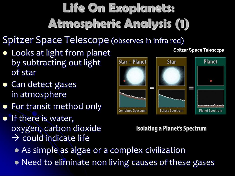 Life On Exoplanets: Atmospheric Analysis (1) Spitzer Space Telescope (observes in infra red) Looks at light from planet by subtracting out light of star Looks at light from planet by subtracting out light of star Can detect gases in atmosphere Can detect gases in atmosphere For transit method only For transit method only If there is water, oxygen, carbon dioxide  could indicate life If there is water, oxygen, carbon dioxide  could indicate life As simple as algae or a complex civilization As simple as algae or a complex civilization Need to eliminate non living causes of these gases Need to eliminate non living causes of these gases Spitzer Space Telescope