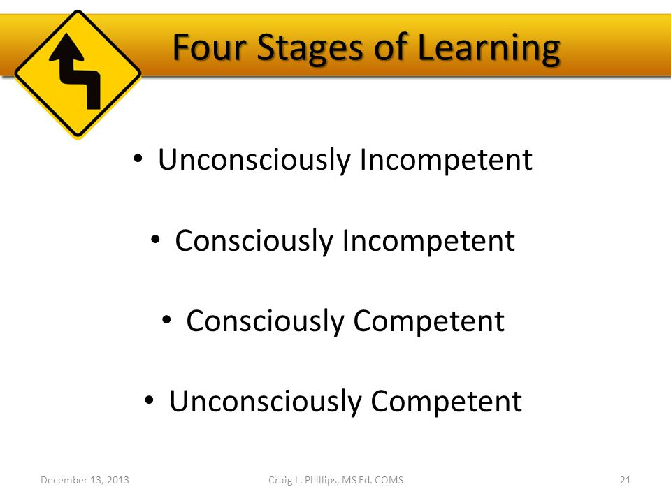 Four Stages of Learning Unconsciously Incompetent Consciously Incompetent Consciously Competent Unconsciously Competent Craig L.