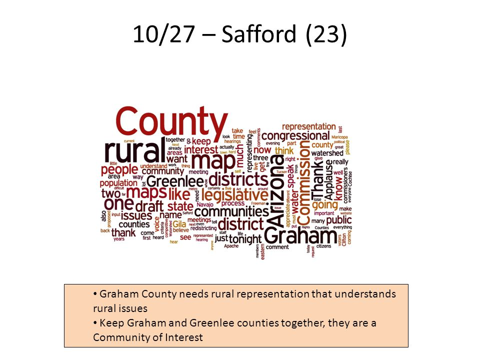 10/27 – Safford (23) 24 Graham County needs rural representation that understands rural issues Keep Graham and Greenlee counties together, they are a Community of Interest