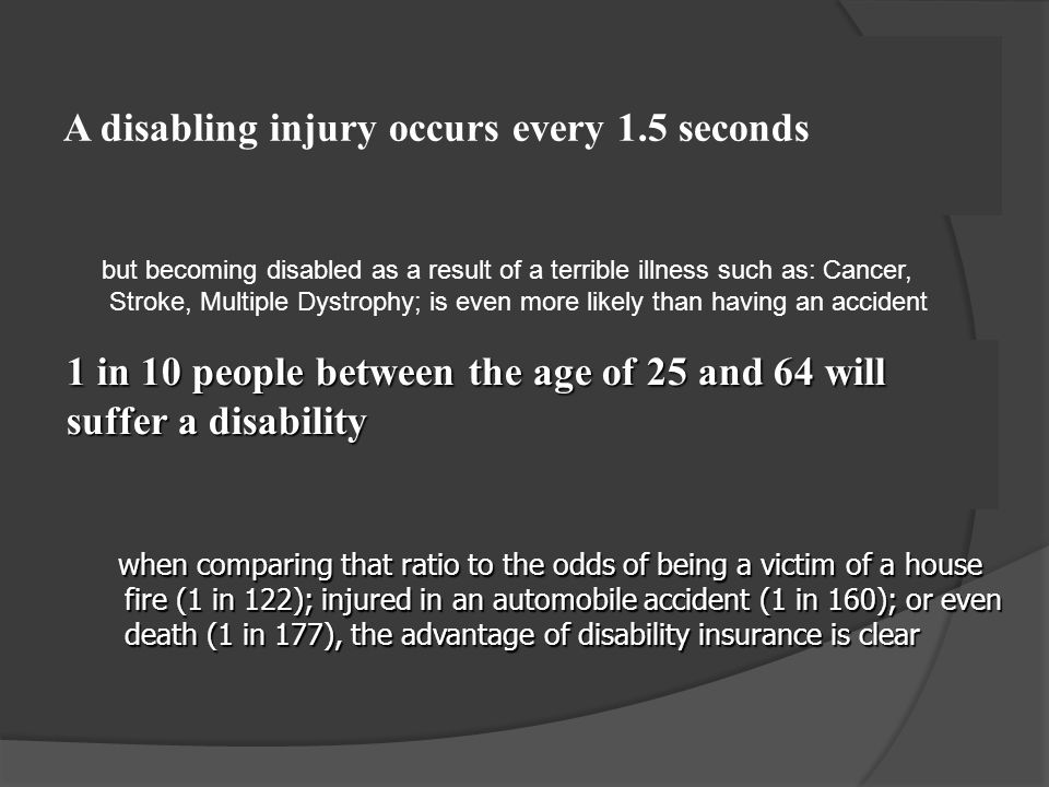 A disabling injury occurs every 1.5 seconds but becoming disabled as a result of a terrible illness such as: Cancer, Stroke, Multiple Dystrophy; is even more likely than having an accident when comparing that ratio to the odds of being a victim of a house fire (1 in 122); injured in an automobile accident (1 in 160); or even death (1 in 177), the advantage of disability insurance is clear when comparing that ratio to the odds of being a victim of a house fire (1 in 122); injured in an automobile accident (1 in 160); or even death (1 in 177), the advantage of disability insurance is clear 1 in 10 people between the age of 25 and 64 will suffer a disability