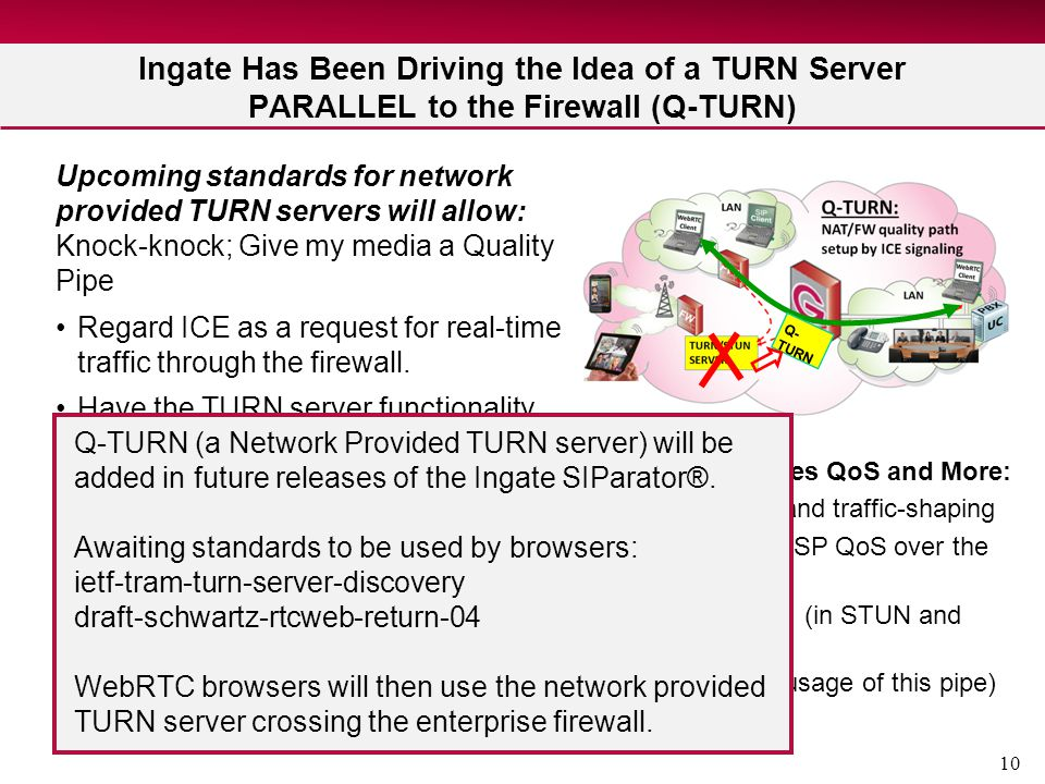 10 Ingate Has Been Driving the Idea of a TURN Server PARALLEL to the Firewall (Q-TURN) Upcoming standards for network provided TURN servers will allow: Knock-knock; Give my media a Quality Pipe Regard ICE as a request for real-time traffic through the firewall.