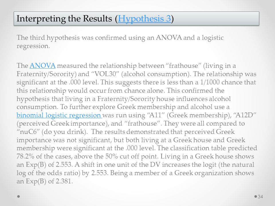 The third hypothesis was confirmed using an ANOVA and a logistic regression.