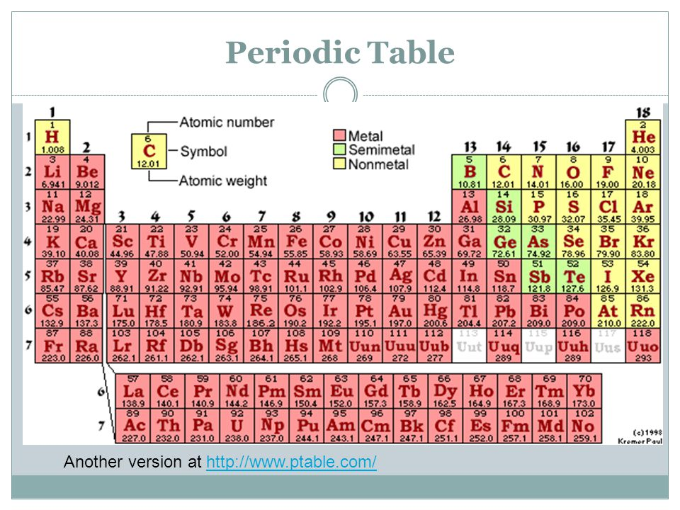 Periodic Table Another version at http://www.ptable.com/http://www.ptable.com/