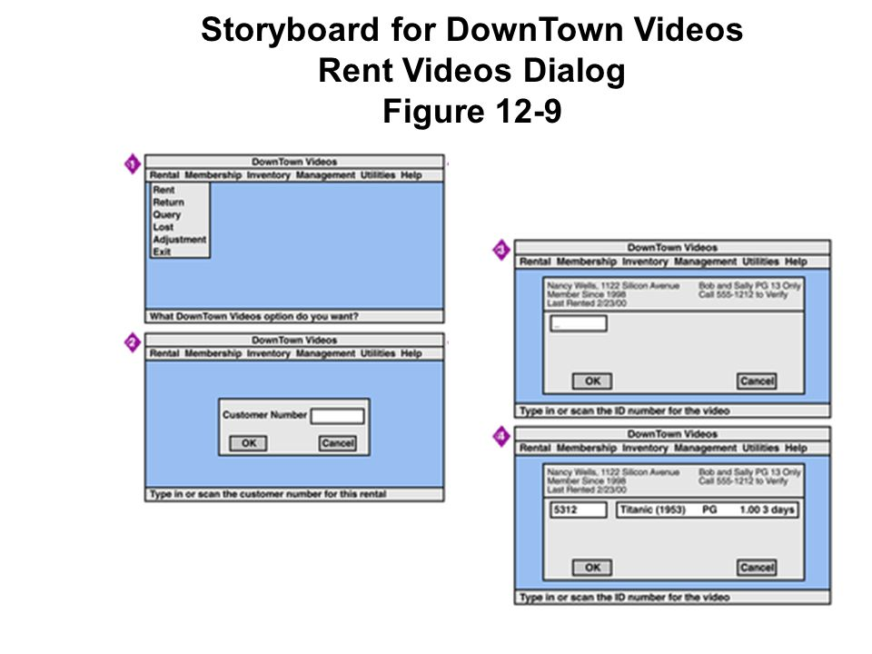 Storyboard for DownTown Videos Rent Videos Dialog Figure 12-9
