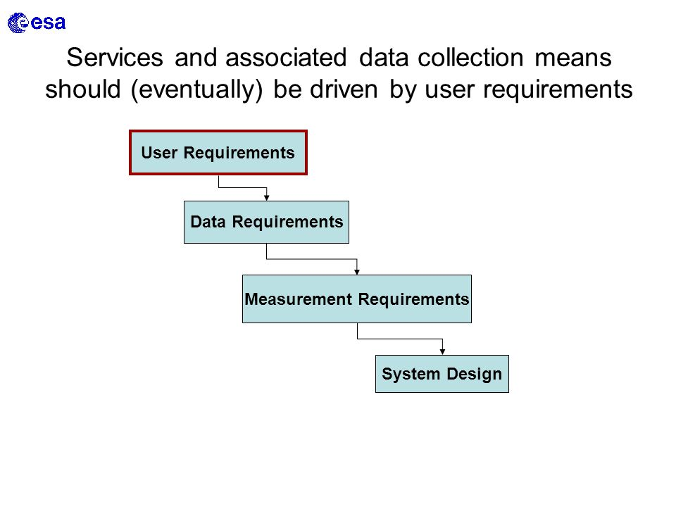 Services and associated data collection means should (eventually) be driven by user requirements User Requirements Data Requirements Measurement Requirements System Design