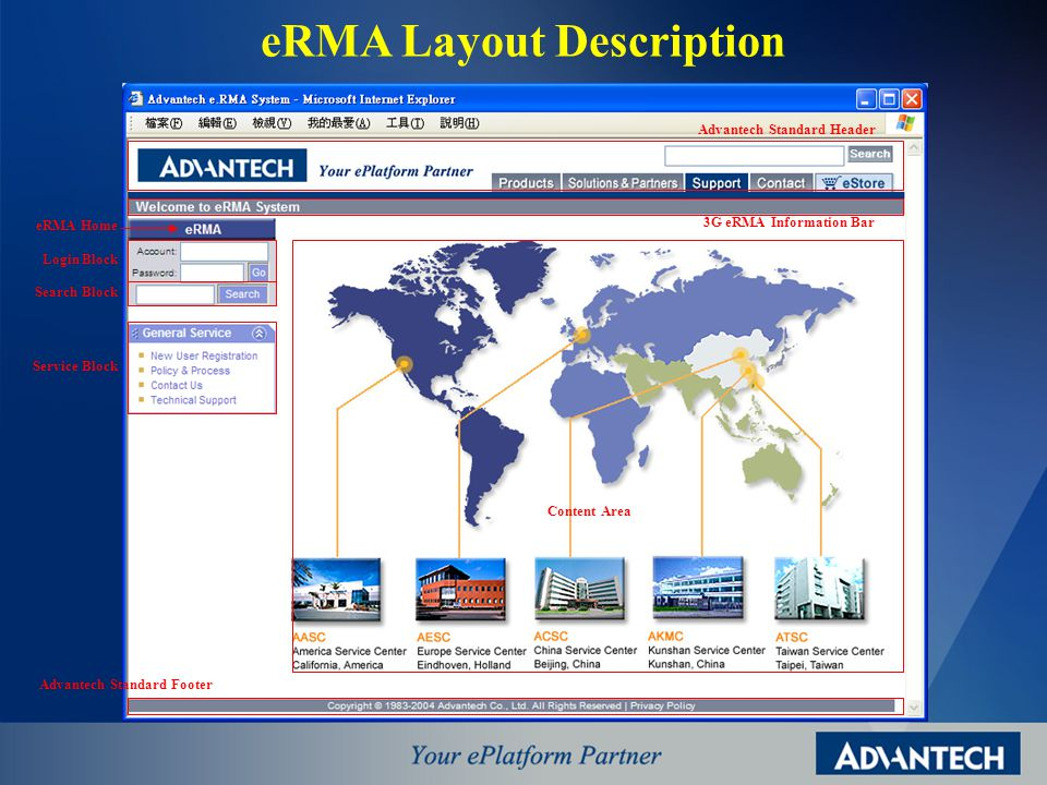Erma User Guide Guest Advantech Rma Dept Erma Layout Description