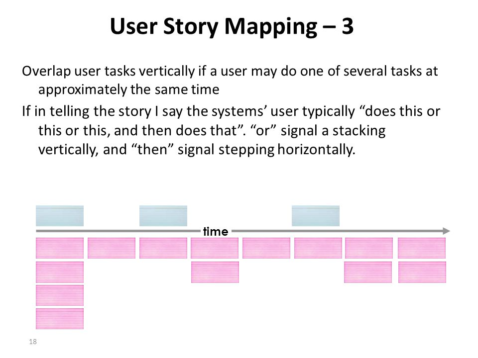 18 User Story Mapping – 3 Overlap user tasks vertically if a user may do one of several tasks at approximately the same time If in telling the story I say the systems' user typically does this or this or this, and then does that .