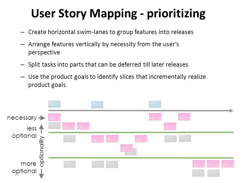 21 User Story Mapping - prioritizing – Create horizontal swim-lanes to group features into releases – Arrange features vertically by necessity from the user's perspective – Split tasks into parts that can be deferred till later releases – Use the product goals to identify slices that incrementally realize product goals.