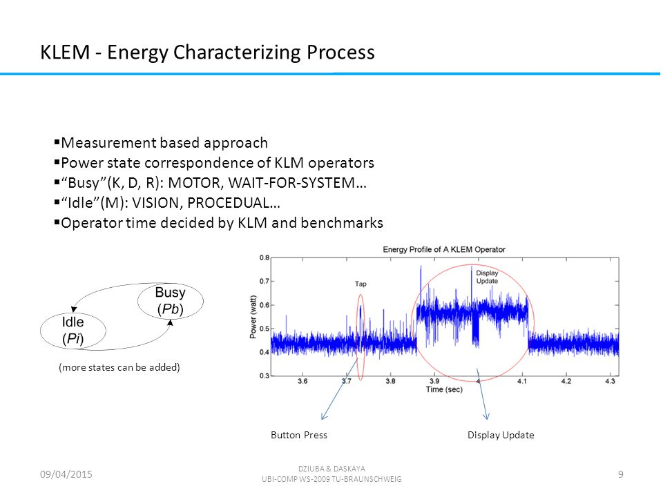 KLEM - Energy Characterizing Process 09/04/2015 DZIUBA & DASKAYA UBI-COMP WS-2009 TU-BRAUNSCHWEIG 9  Measurement based approach  Power state correspondence of KLM operators  Busy (K, D, R): MOTOR, WAIT-FOR-SYSTEM…  Idle (M): VISION, PROCEDUAL…  Operator time decided by KLM and benchmarks Button PressDisplay Update (more states can be added)