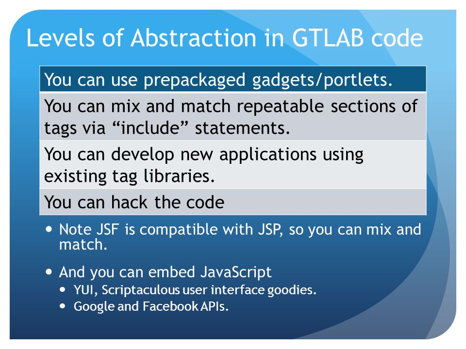 Levels of Abstraction in GTLAB code You can use prepackaged gadgets/portlets.
