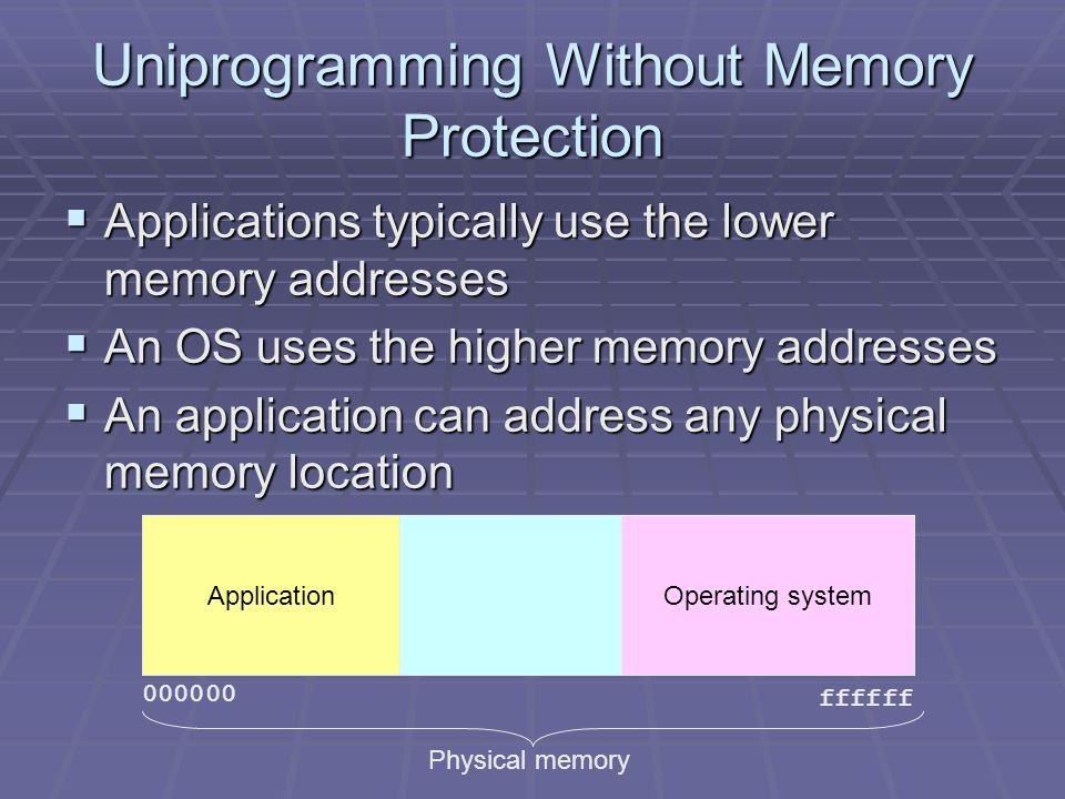 Uniprogramming Without Memory Protection  Applications typically use the lower memory addresses  An OS uses the higher memory addresses  An application can address any physical memory location ffffff Physical memory ApplicationOperating system