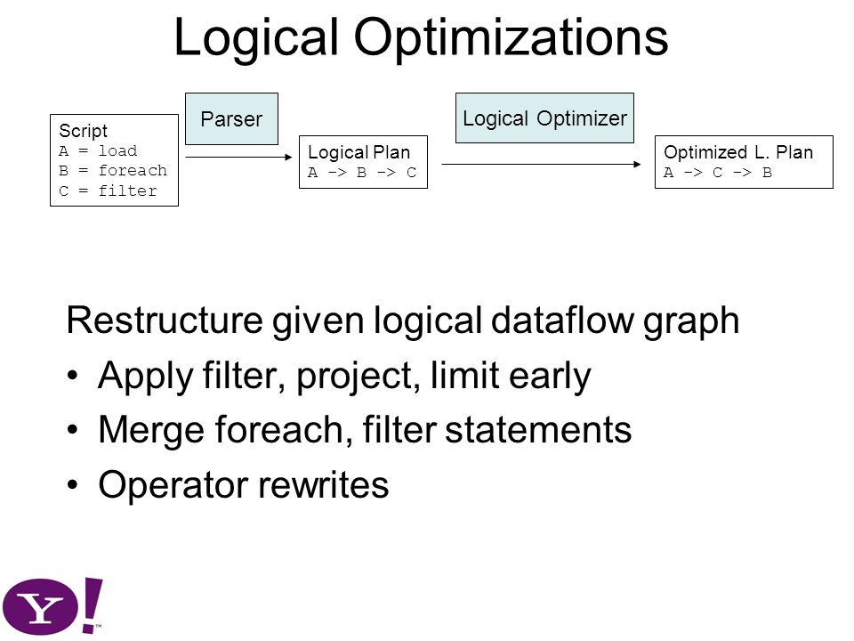 Logical Optimizations Restructure given logical dataflow graph Apply filter, project, limit early Merge foreach, filter statements Operator rewrites Script A = load B = foreach C = filter Logical Plan A -> B -> C Parser Logical Optimizer Optimized L.