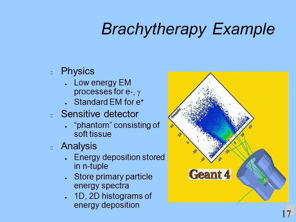 Brachytherapy Example Physics ● Low energy EM processes for e-,  ● Standard EM for e + Sensitive detector ● phantom consisting of soft tissue Analysis ● Energy deposition stored in n-tuple ● Store primary particle energy spectra ● 1D, 2D histograms of energy deposition 17