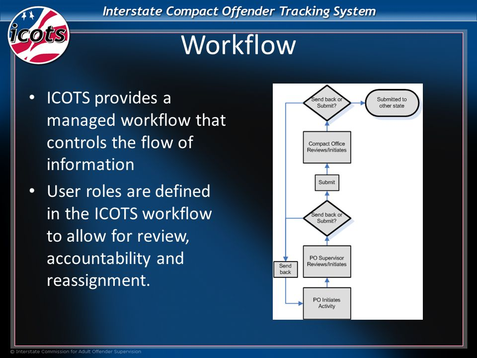 Workflow ICOTS provides a managed workflow that controls the flow of information User roles are defined in the ICOTS workflow to allow for review, accountability and reassignment.