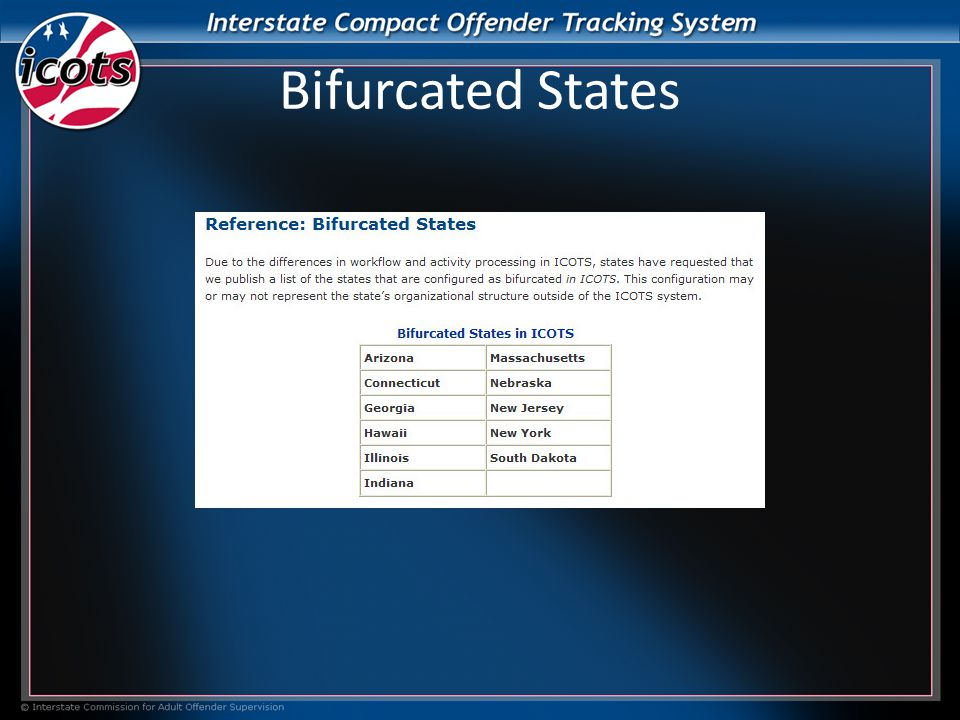 Bifurcated States
