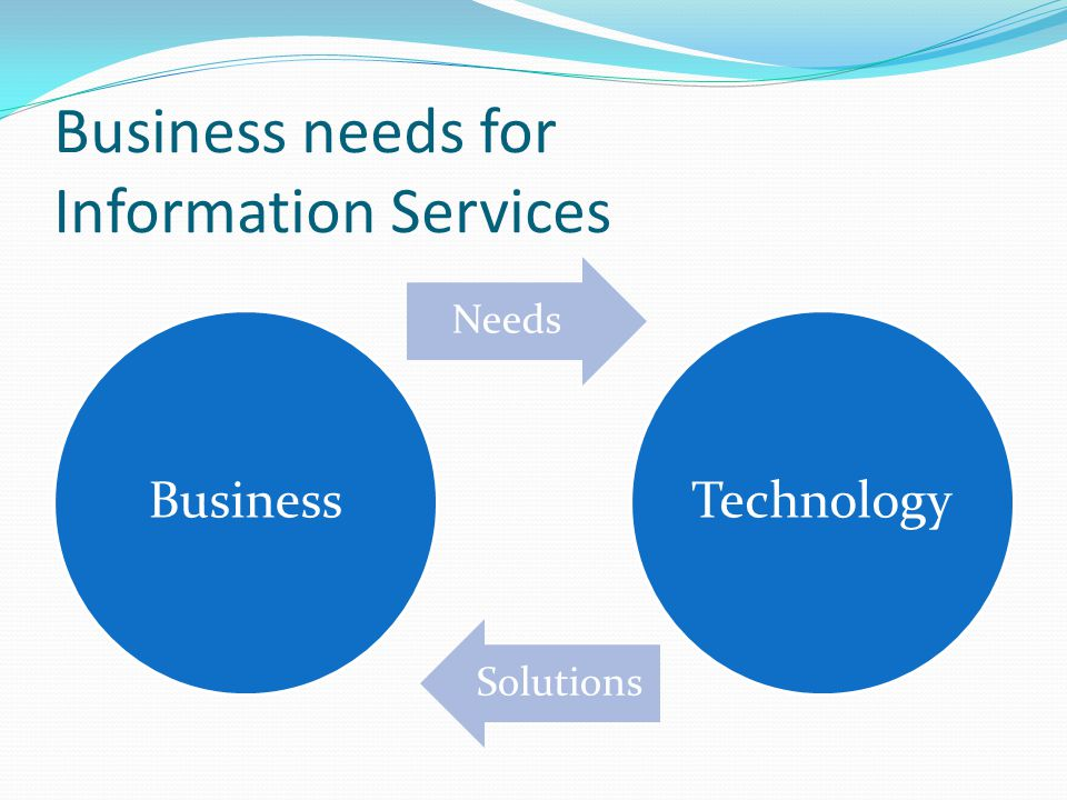 Business needs for Information Services Business Needs Technology Solutions