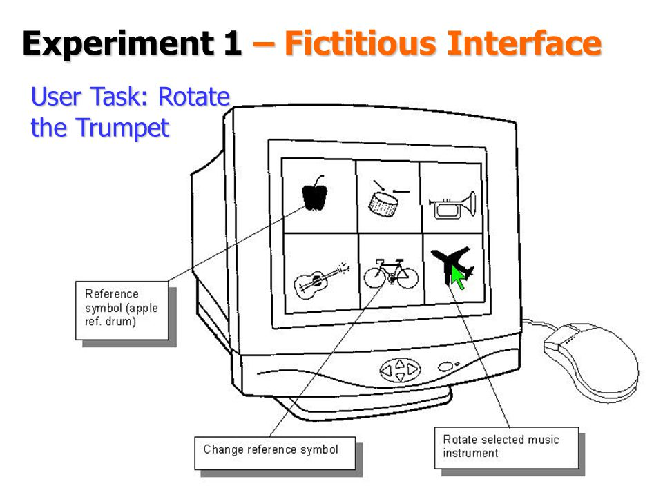 Experiment 1 – Fictitious Interface User Task: Rotate the Trumpet