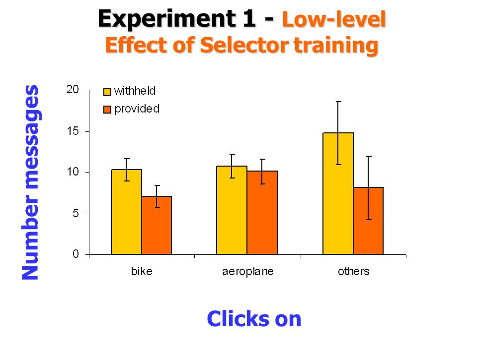 Experiment 1 - Low-level Effect of Selector training Clicks on Number messages