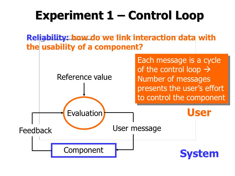 Experiment 1 – Control Loop Reliability: how do we link interaction data with the usability of a component.